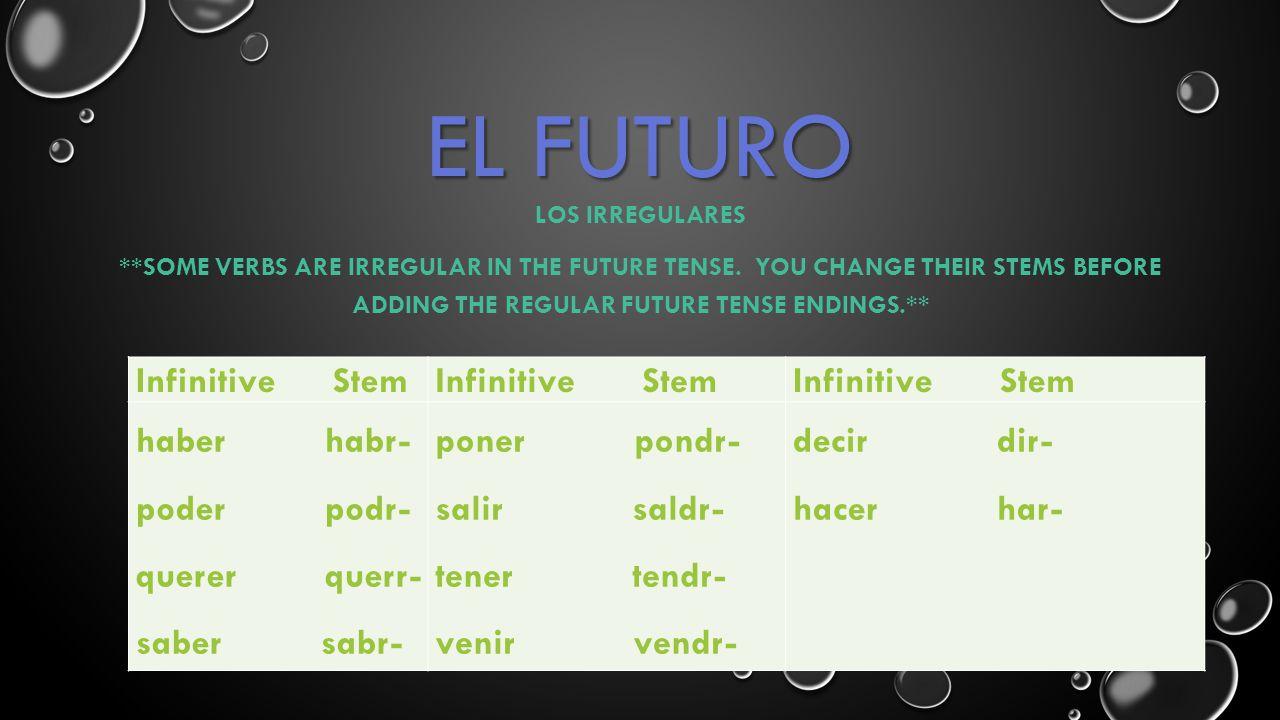 EL FUTURO LOS IRREGULARES **SOME VERBS ARE IRREGULAR IN THE FUTURE TENSE.