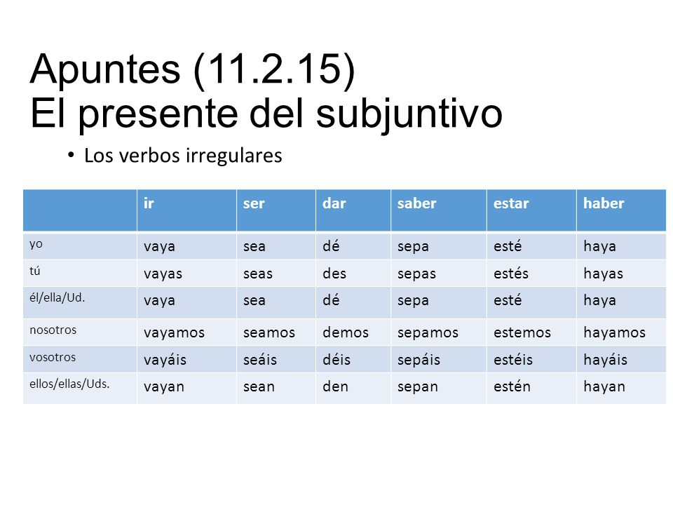 Apuntes (11.2.15) El presente del subjuntivo Los verbos irregulares irserdarsaberestarhaber yo vayaseadésepaestéhaya tú vayasseasdessepasestéshayas él/ella/Ud.