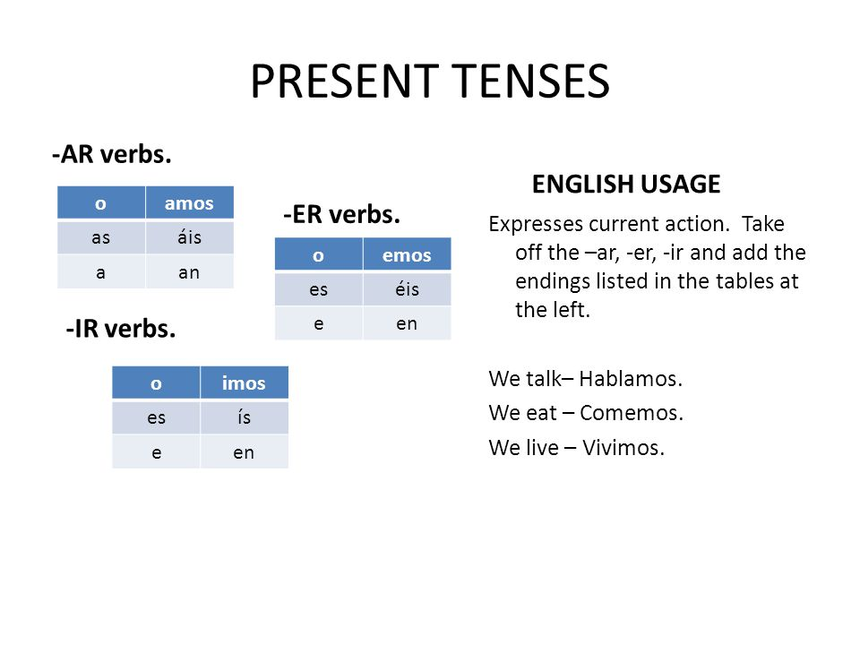 PRESENT TENSES -AR verbs. ENGLISH USAGE Expresses current action.