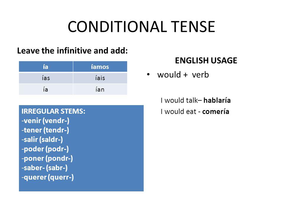 CONDITIONAL TENSE Leave the infinitive and add: ENGLISH USAGE would + verb I would talk– hablaría I would eat - comería íaíamos íasíais íaían IRREGULAR STEMS: -venir (vendr-) -tener (tendr-) -salir (saldr-) -poder (podr-) -poner (pondr-) -saber- (sabr-) -querer (querr-)