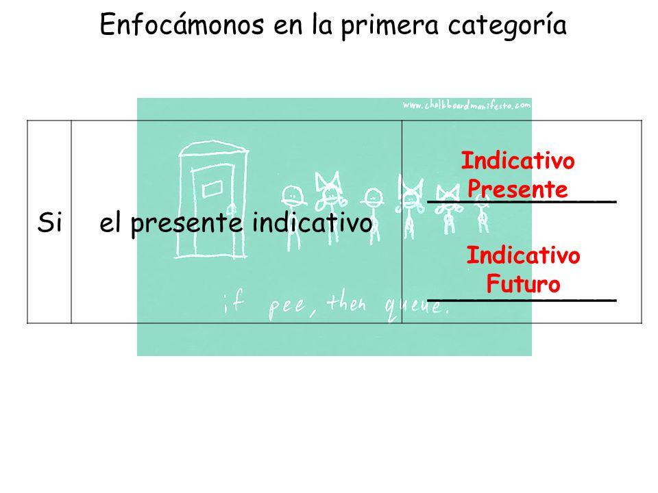 Siel presente indicativo ___________ Enfocámonos en la primera categoría Indicativo Presente Indicativo Futuro