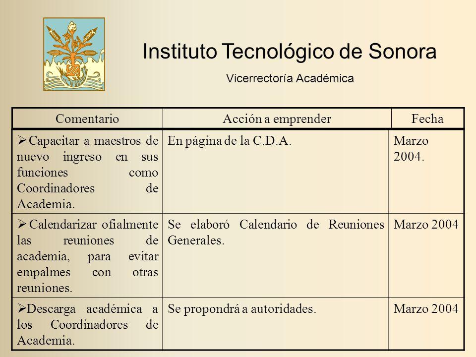  Capacitar a maestros de nuevo ingreso en sus funciones como Coordinadores de Academia.