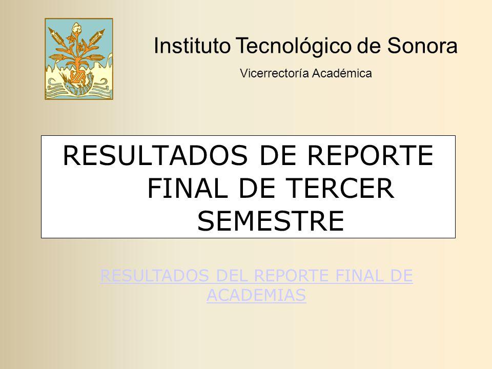 RESULTADOS DE REPORTE FINAL DE TERCER SEMESTRE Instituto Tecnológico de Sonora Vicerrectoría Académica RESULTADOS DEL REPORTE FINAL DE ACADEMIAS