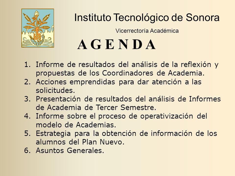 Instituto Tecnológico de Sonora Vicerrectoría Académica A G E N D A 1.Informe de resultados del análisis de la reflexión y propuestas de los Coordinadores de Academia.