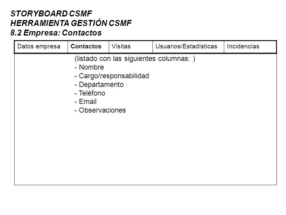 STORYBOARD CSMF HERRAMIENTA GESTIÓN CSMF 8.2 Empresa: Contactos (listado con las siguientes columnas: ) - Nombre - Cargo/responsabilidad - Departamento - Teléfono - Email - Observaciones Datos empresaContactosVisitasUsuarios/EstadísticasIncidencias