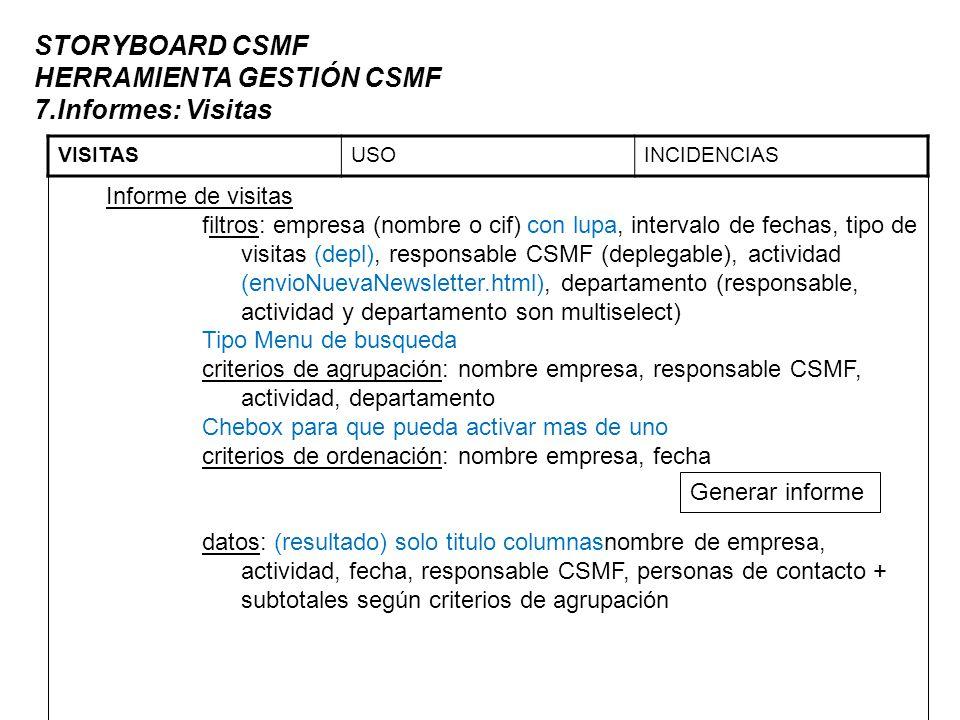 STORYBOARD CSMF HERRAMIENTA GESTIÓN CSMF 7.Informes: Visitas VISITASUSOINCIDENCIAS Informe de visitas filtros: empresa (nombre o cif) con lupa, intervalo de fechas, tipo de visitas (depl), responsable CSMF (deplegable), actividad (envioNuevaNewsletter.html), departamento (responsable, actividad y departamento son multiselect) Tipo Menu de busqueda criterios de agrupación: nombre empresa, responsable CSMF, actividad, departamento Chebox para que pueda activar mas de uno criterios de ordenación: nombre empresa, fecha datos: (resultado) solo titulo columnasnombre de empresa, actividad, fecha, responsable CSMF, personas de contacto + subtotales según criterios de agrupación Generar informe