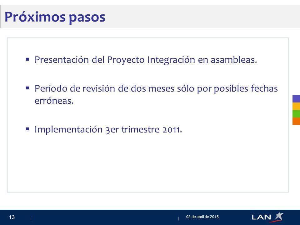 Próximos pasos  Presentación del Proyecto Integración en asambleas.