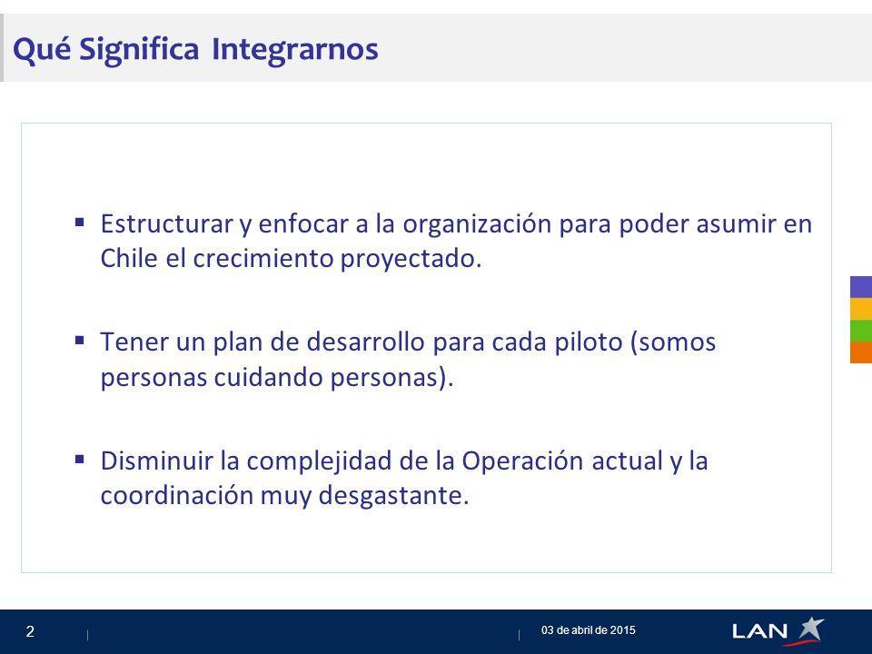 Qué Significa Integrarnos  Estructurar y enfocar a la organización para poder asumir en Chile el crecimiento proyectado.