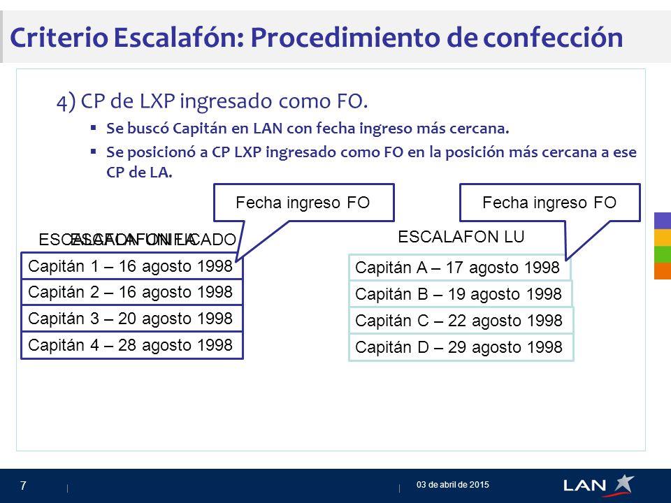 Criterio Escalafón: Procedimiento de confección 4) CP de LXP ingresado como FO.