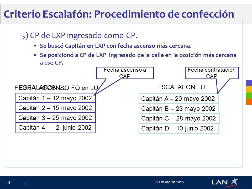 Criterio Escalafón: Procedimiento de confección 5) CP de LXP ingresado como CP.
