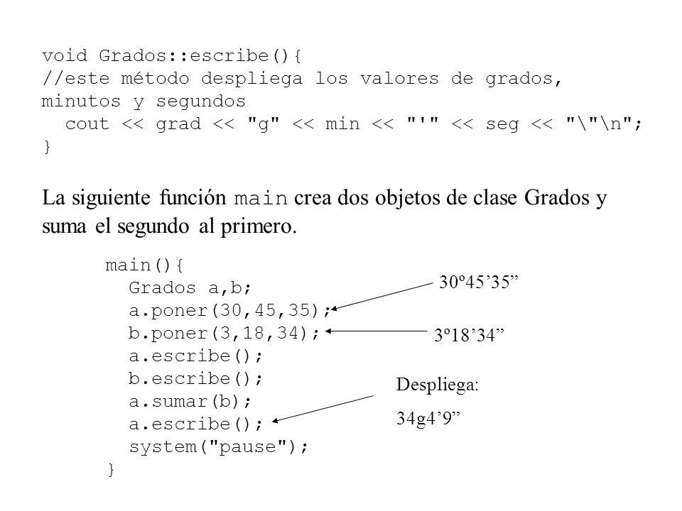 void Grados::escribe(){ //este método despliega los valores de grados, minutos y segundos cout << grad << g << min << << seg << \ \n ; } La siguiente función main crea dos objetos de clase Grados y suma el segundo al primero.