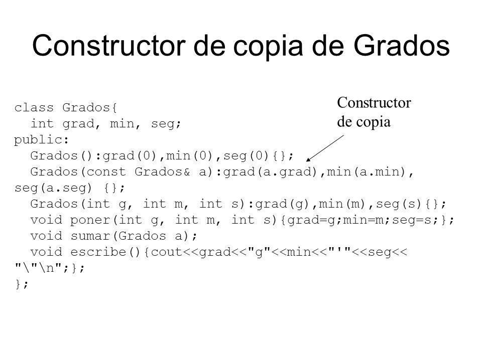 Constructor de copia de Grados class Grados{ int grad, min, seg; public: Grados():grad(0),min(0),seg(0){}; Grados(const Grados& a):grad(a.grad),min(a.min), seg(a.seg) {}; Grados(int g, int m, int s):grad(g),min(m),seg(s){}; void poner(int g, int m, int s){grad=g;min=m;seg=s;}; void sumar(Grados a); void escribe(){cout<<grad<< g <<min<< <<seg<< \ \n ;}; }; Constructor de copia