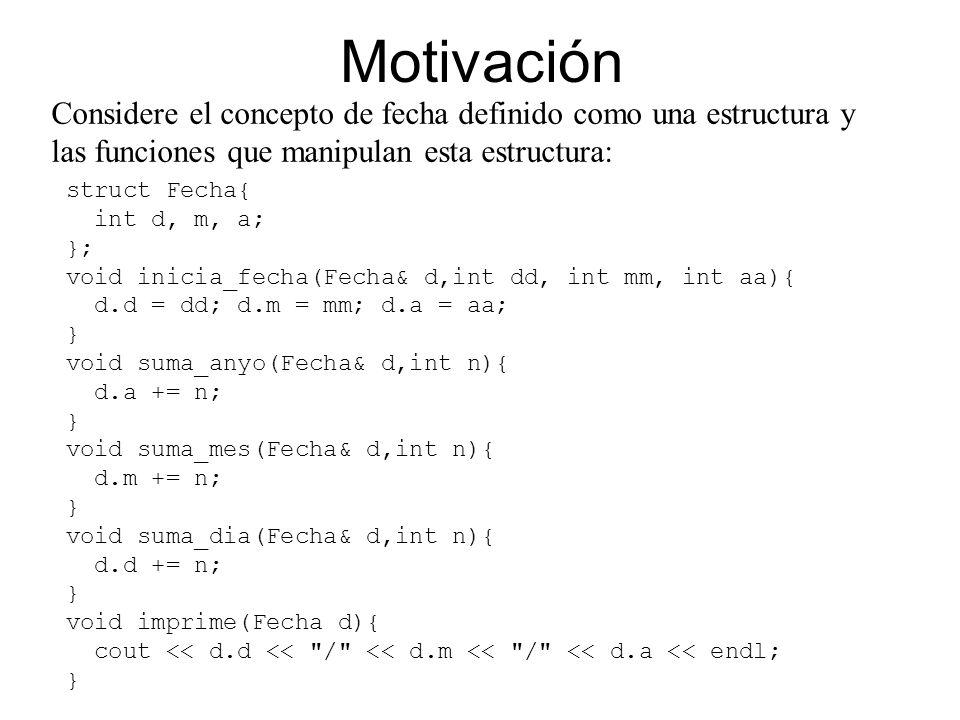 Motivación Considere el concepto de fecha definido como una estructura y las funciones que manipulan esta estructura: struct Fecha{ int d, m, a; }; void inicia_fecha(Fecha& d,int dd, int mm, int aa){ d.d = dd; d.m = mm; d.a = aa; } void suma_anyo(Fecha& d,int n){ d.a += n; } void suma_mes(Fecha& d,int n){ d.m += n; } void suma_dia(Fecha& d,int n){ d.d += n; } void imprime(Fecha d){ cout << d.d << / << d.m << / << d.a << endl; }