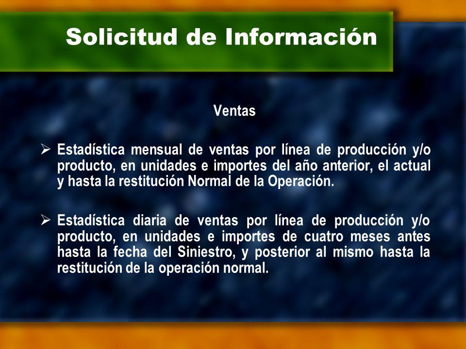 Solicitud de Información Ventas  Estadística mensual de ventas por línea de producción y/o producto, en unidades e importes del año anterior, el actual y hasta la restitución Normal de la Operación.