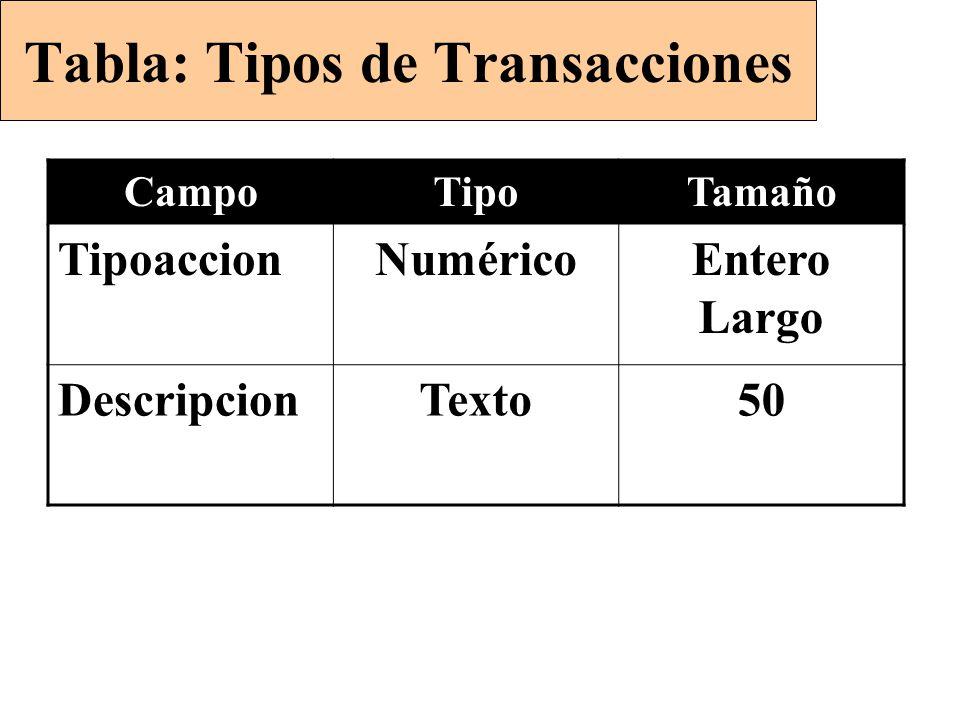 Tabla: Tipos de Transacciones CampoTipoTamaño TipoaccionNuméricoEntero Largo DescripcionTexto50