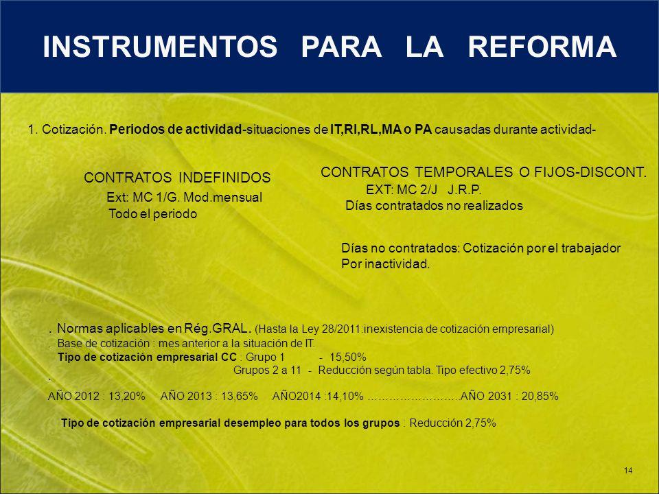 Á rea de I nscripción y A filiación 14 INSTRUMENTOS PARA LA REFORMA 1.