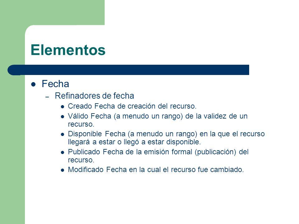 Elementos Fecha – Refinadores de fecha Creado Fecha de creación del recurso.