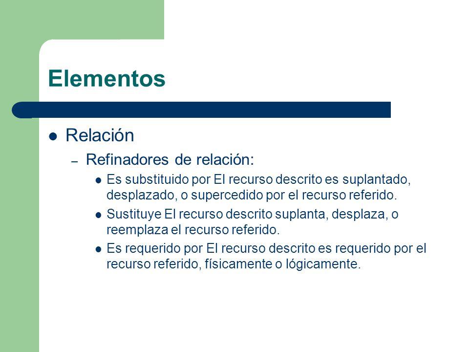 Elementos Relación – Refinadores de relación: Es substituido por El recurso descrito es suplantado, desplazado, o supercedido por el recurso referido.