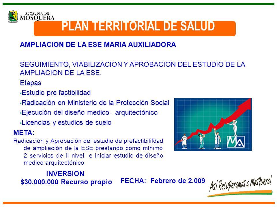 AMPLIACION DE LA ESE MARIA AUXILIADORA SEGUIMIENTO, VIABILIZACION Y APROBACION DEL ESTUDIO DE LA AMPLIACION DE LA ESE.