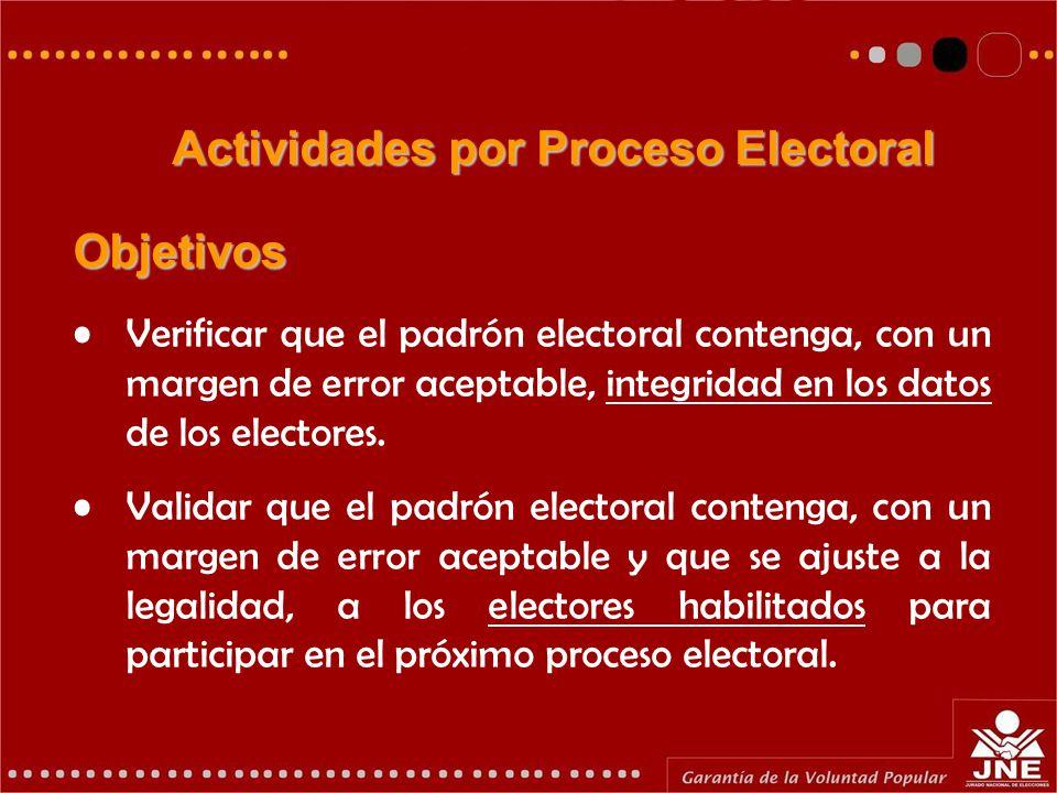 Actividades por Proceso Electoral Objetivos Verificar que el padrón electoral contenga, con un margen de error aceptable, integridad en los datos de los electores.