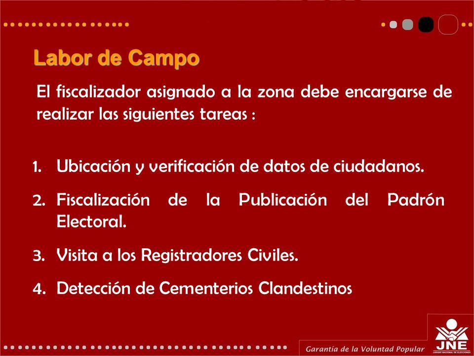 1.Ubicación y verificación de datos de ciudadanos.
