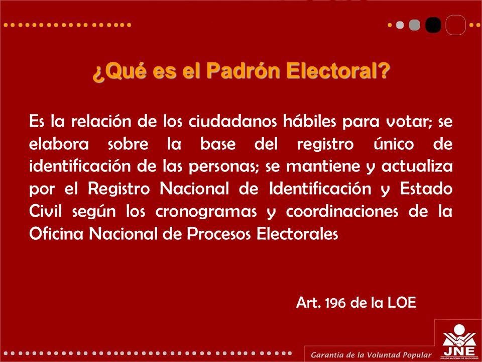 ¿Qué es el Padrón Electoral.