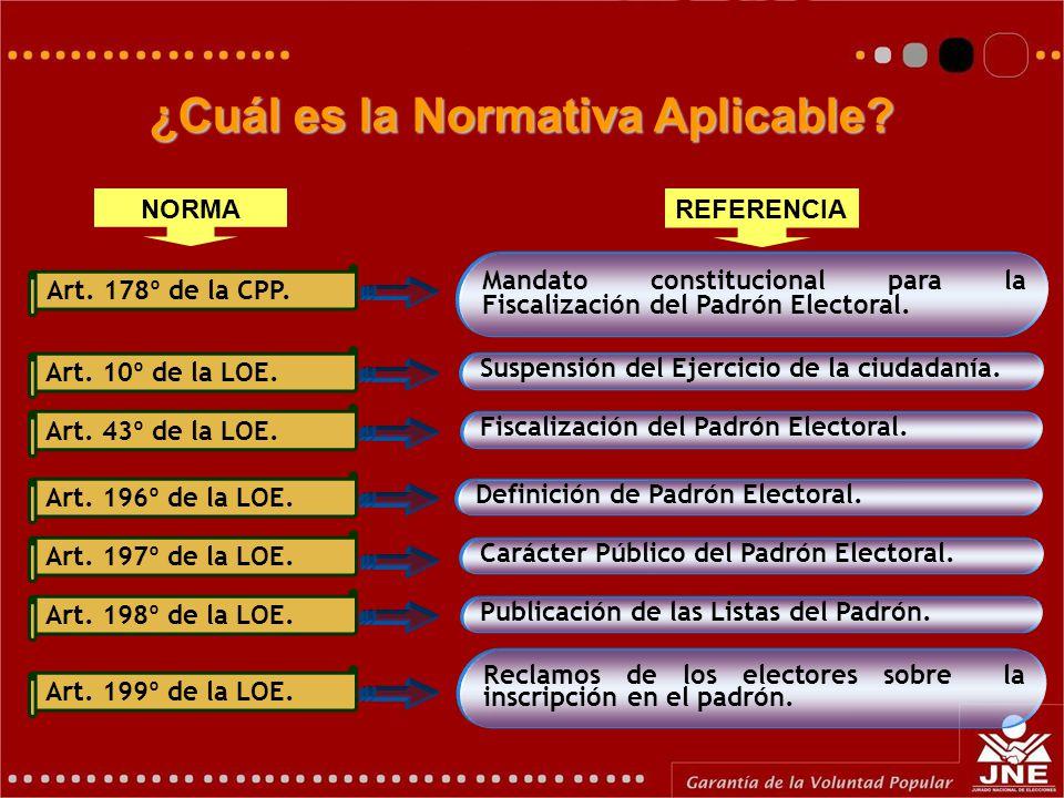 NORMA Art. 196º de la LOE. Definición de Padrón Electoral.