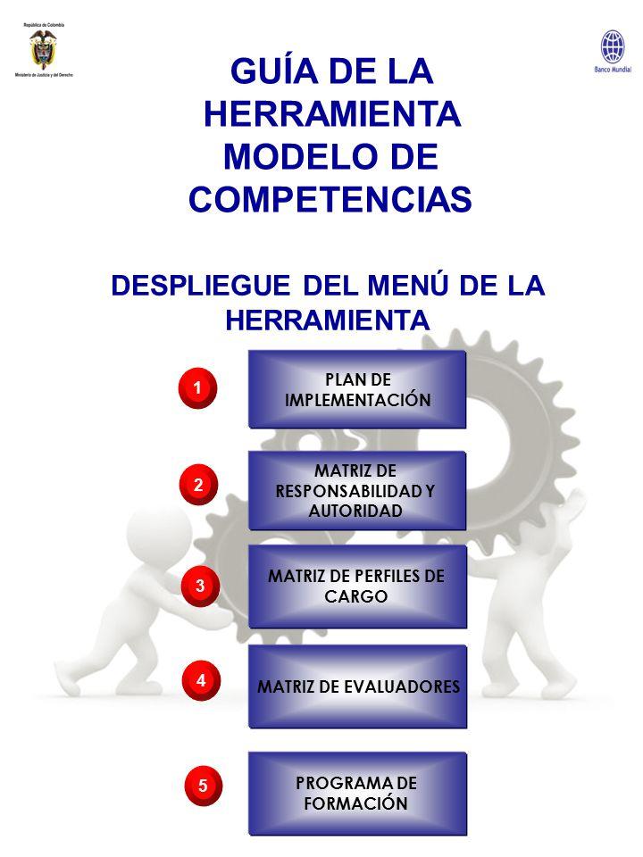 GUÍA DE LA HERRAMIENTA MODELO DE COMPETENCIAS MATRIZ DE RESPONSABILIDAD Y AUTORIDAD PLAN DE IMPLEMENTACIÓN MATRIZ DE PERFILES DE CARGO MATRIZ DE EVALUADORES PROGRAMA DE FORMACIÓN 1 2 3 4 5 DESPLIEGUE DEL MENÚ DE LA HERRAMIENTA