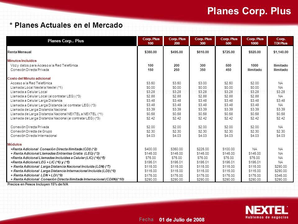 Fecha Planes Corp. Plus Corp. Plus 100 Corp. Plus 200 Corp.