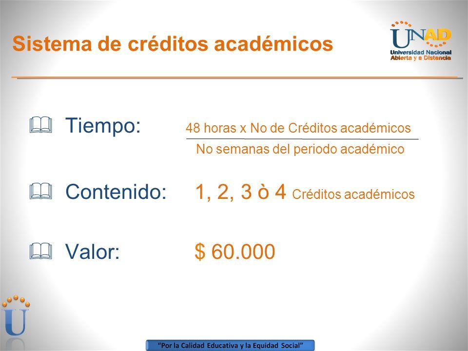Sistema de créditos académicos  Tiempo: 48 horas x No de Créditos académicos No semanas del periodo académico  Contenido: 1, 2, 3 ò 4 Créditos académicos  Valor: $ 60.000