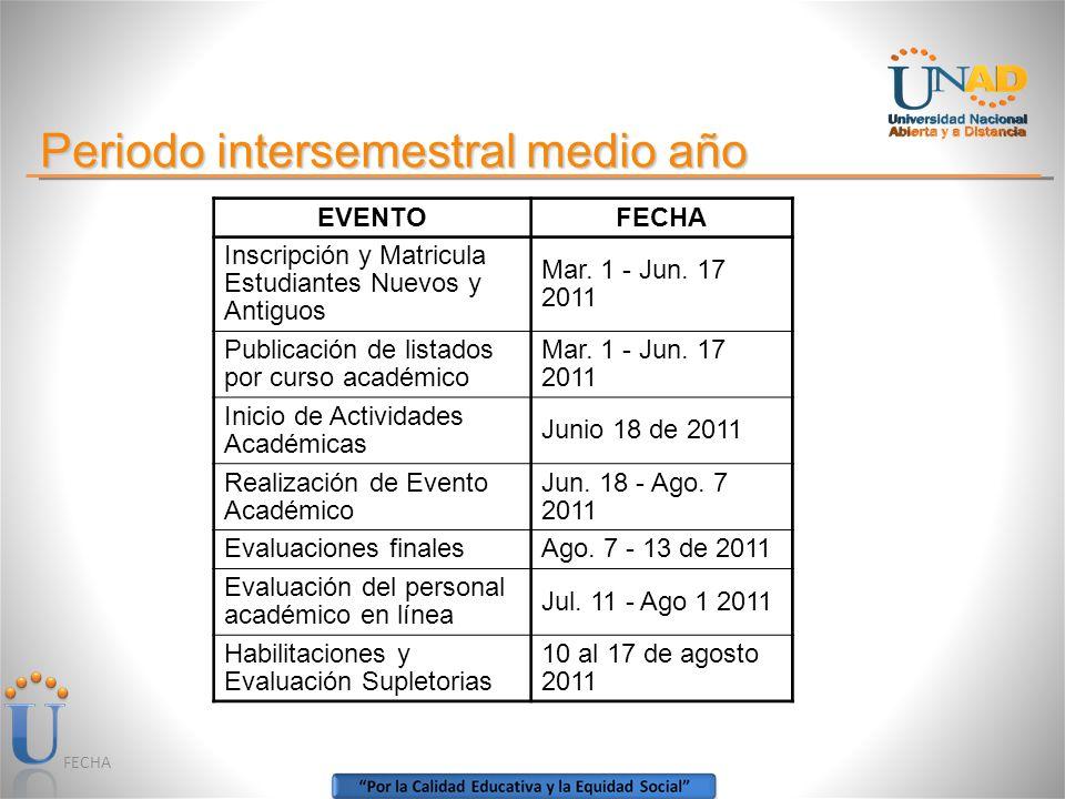 FECHA Periodo intersemestral medio año EVENTO FECHA Inscripción y Matricula Estudiantes Nuevos y Antiguos Mar.