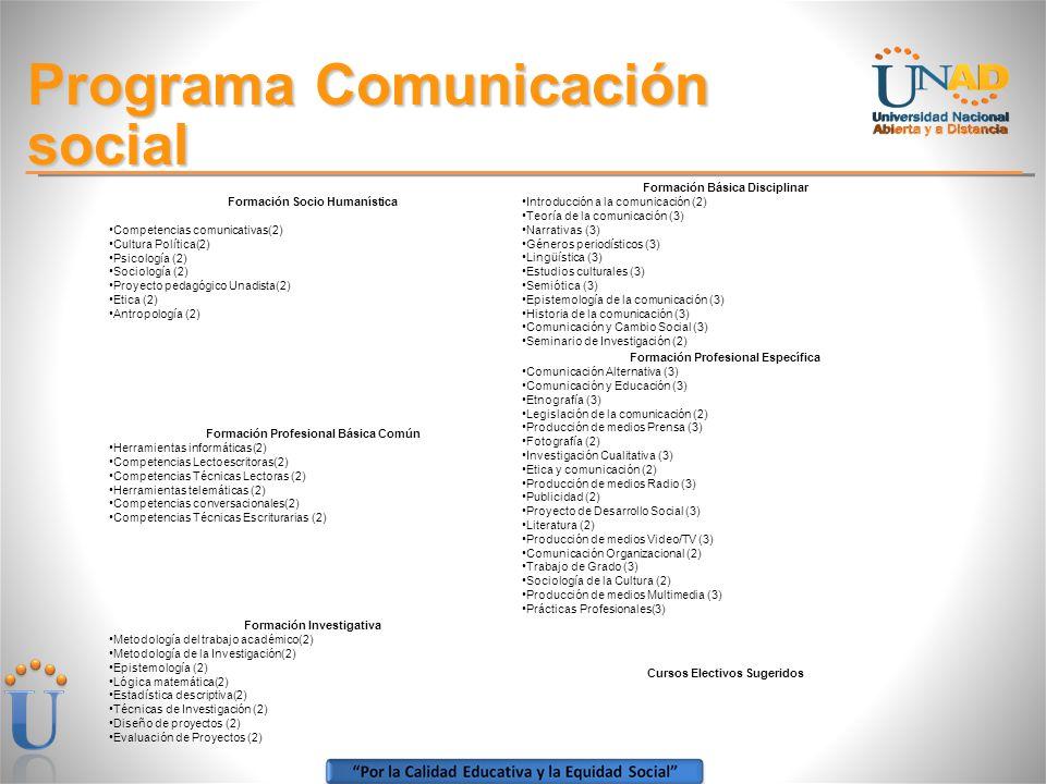 Programa Comunicación social Formación Socio Humanística Competencias comunicativas(2) Cultura Política(2) Psicología (2) Sociología (2) Proyecto pedagógico Unadista(2) Etica (2) Antropología (2) Formación Básica Disciplinar Introducción a la comunicación (2) Teoría de la comunicación (3) Narrativas (3) Géneros periodísticos (3) Lingüística (3) Estudios culturales (3) Semiótica (3) Epistemología de la comunicación (3) Historia de la comunicación (3) Comunicación y Cambio Social (3) Seminario de Investigación (2) Formación Profesional Básica Común Herramientas informáticas(2) Competencias Lectoescritoras(2) Competencias Técnicas Lectoras (2) Herramientas telemáticas (2) Competencias conversacionales(2) Competencias Técnicas Escriturarias (2) Formación Profesional Específica Comunicación Alternativa (3) Comunicación y Educación (3) Etnografía (3) Legislación de la comunicación (2) Producción de medios Prensa (3) Fotografía (2) Investigación Cualitativa (3) Etica y comunicación (2) Producción de medios Radio (3) Publicidad (2) Proyecto de Desarrollo Social (3) Literatura (2) Producción de medios Video/TV (3) Comunicación Organizacional (2) Trabajo de Grado (3) Sociología de la Cultura (2) Producción de medios Multimedia (3) Prácticas Profesionales(3) Formación Investigativa Metodología del trabajo académico(2) Metodología de la Investigación(2) Epistemología (2) Lógica matemática(2) Estadística descriptiva(2) Técnicas de Investigación (2) Diseño de proyectos (2) Evaluación de Proyectos (2) Cursos Electivos Sugeridos