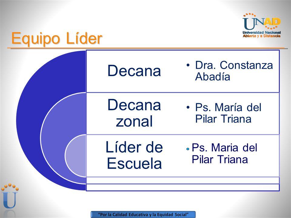 Equipo Líder Ps. Maria del Pilar Triana