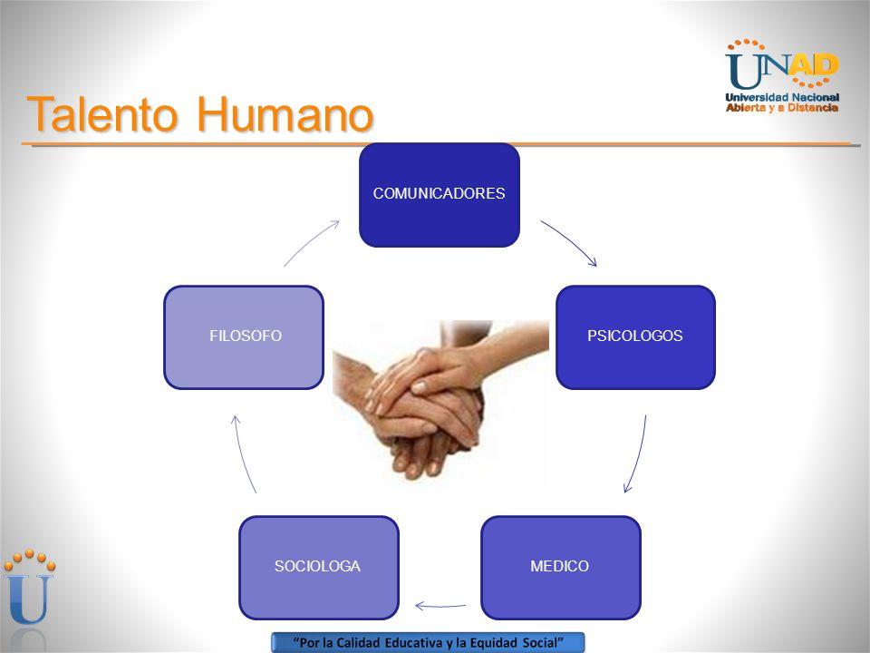 COMUNICADORESPSICOLOGOSMEDICOSOCIOLOGA FILOSOFO Talento Humano
