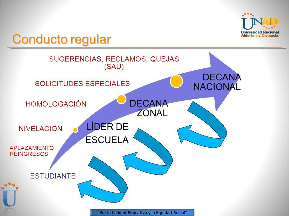 Conducto regular LÍDER DE ESCUELA DECANA ZONAL DECANA NACIONAL ESTUDIANTE NIVELACIÓN HOMOLOGACIÓN SOLICITUDES ESPECIALES SUGERENCIAS, RECLAMOS, QUEJAS (SAU) APLAZAMIENTO REINGRESOS