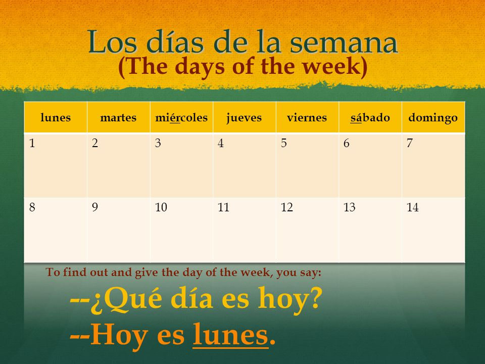 Los días de la semana (The days of the week) To find out and give the day of the week, you say: --¿Qué día es hoy.