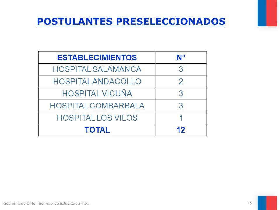 15 Gobierno de Chile | Servicio de Salud Coquimbo POSTULANTES PRESELECCIONADOS ESTABLECIMIENTOSNº HOSPITAL SALAMANCA3 HOSPITAL ANDACOLLO2 HOSPITAL VICUÑA3 HOSPITAL COMBARBALA3 HOSPITAL LOS VILOS1 TOTAL12