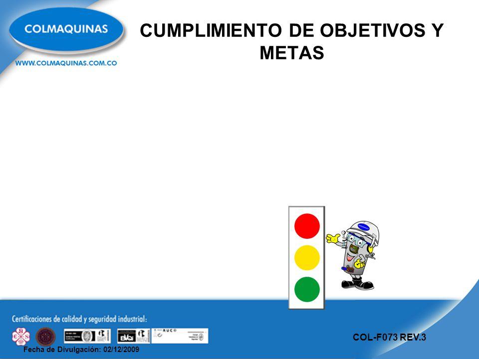 Fecha de Divulgación: 02/12/2009 COL-F073 REV.3 CUMPLIMIENTO DE OBJETIVOS Y METAS