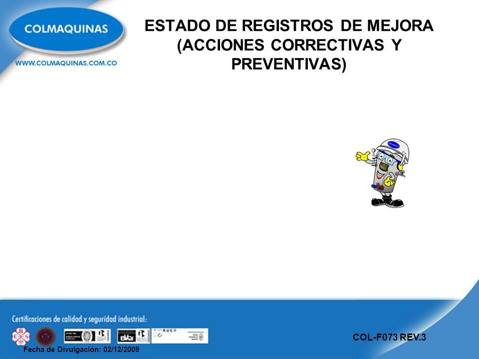 Fecha de Divulgación: 02/12/2009 COL-F073 REV.3 ESTADO DE REGISTROS DE MEJORA (ACCIONES CORRECTIVAS Y PREVENTIVAS)