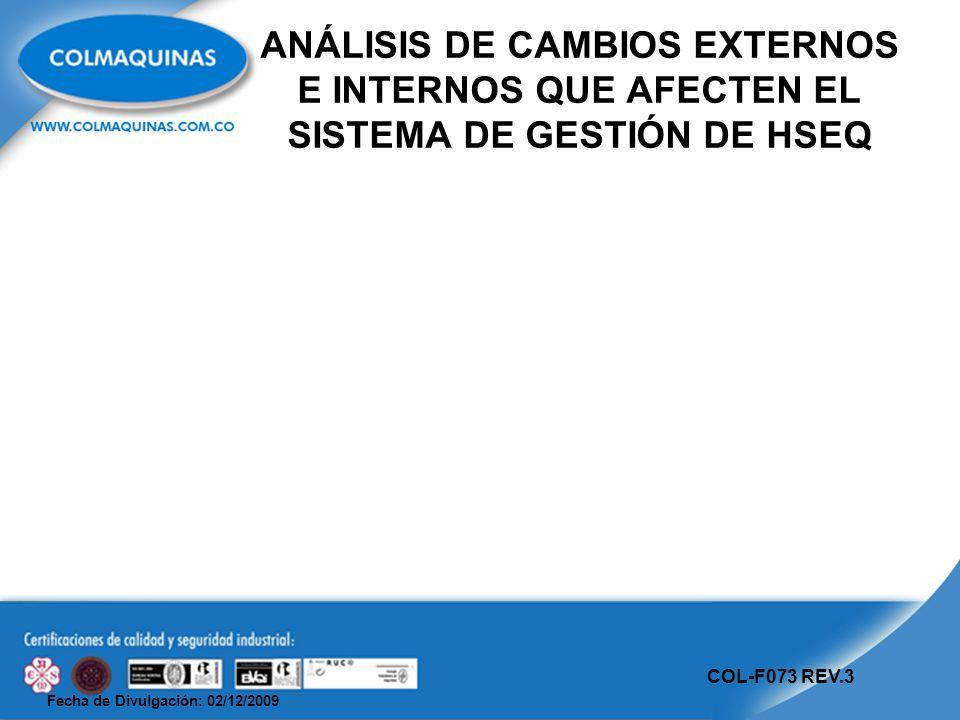 Fecha de Divulgación: 02/12/2009 COL-F073 REV.3 ANÁLISIS DE CAMBIOS EXTERNOS E INTERNOS QUE AFECTEN EL SISTEMA DE GESTIÓN DE HSEQ
