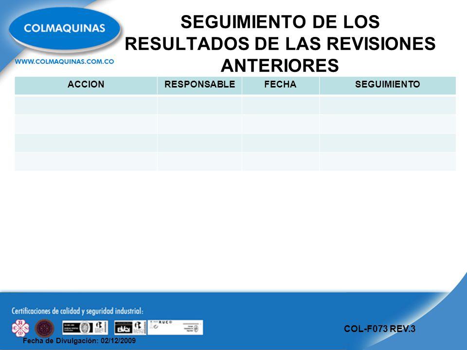 Fecha de Divulgación: 02/12/2009 COL-F073 REV.3 SEGUIMIENTO DE LOS RESULTADOS DE LAS REVISIONES ANTERIORES ACCIONRESPONSABLEFECHASEGUIMIENTO