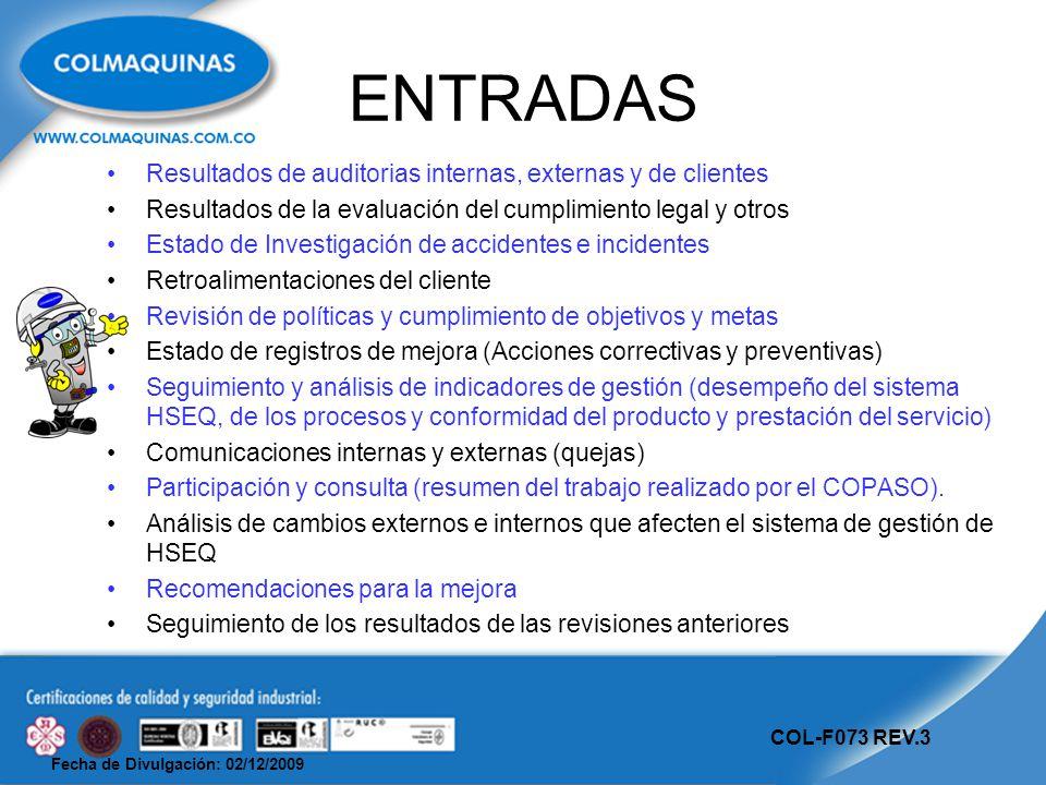 Fecha de Divulgación: 02/12/2009 COL-F073 REV.3 ENTRADAS Resultados de auditorias internas, externas y de clientes Resultados de la evaluación del cumplimiento legal y otros Estado de Investigación de accidentes e incidentes Retroalimentaciones del cliente Revisión de políticas y cumplimiento de objetivos y metas Estado de registros de mejora (Acciones correctivas y preventivas) Seguimiento y análisis de indicadores de gestión (desempeño del sistema HSEQ, de los procesos y conformidad del producto y prestación del servicio) Comunicaciones internas y externas (quejas) Participación y consulta (resumen del trabajo realizado por el COPASO).