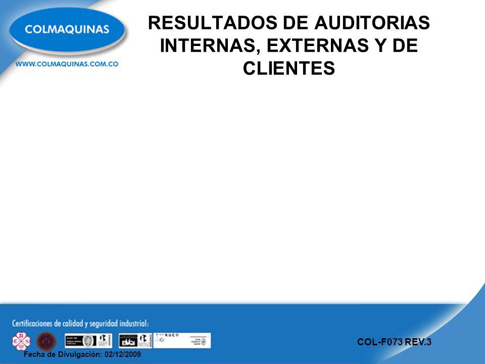 Fecha de Divulgación: 02/12/2009 COL-F073 REV.3 RESULTADOS DE AUDITORIAS INTERNAS, EXTERNAS Y DE CLIENTES