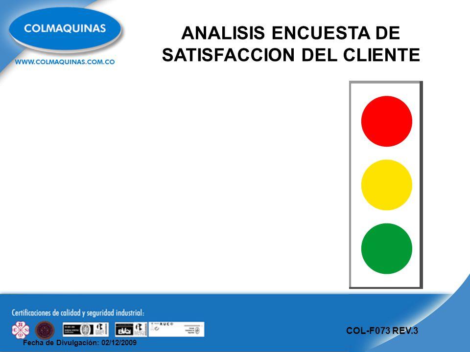 Fecha de Divulgación: 02/12/2009 COL-F073 REV.3 ANALISIS ENCUESTA DE SATISFACCION DEL CLIENTE