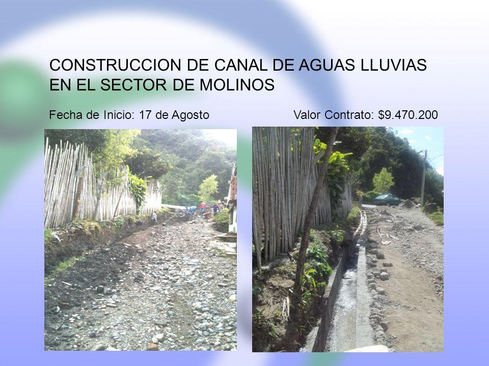 CONSTRUCCION DE CANAL DE AGUAS LLUVIAS EN EL SECTOR DE MOLINOS Fecha de Inicio: 17 de AgostoValor Contrato: $9.470.200