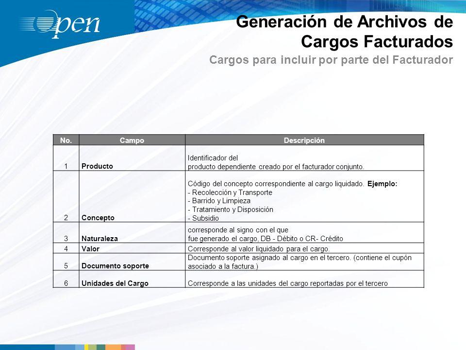 Generación de Archivos de Cargos Facturados No.CampoDescripción 1Producto Identificador del producto dependiente creado por el facturador conjunto.
