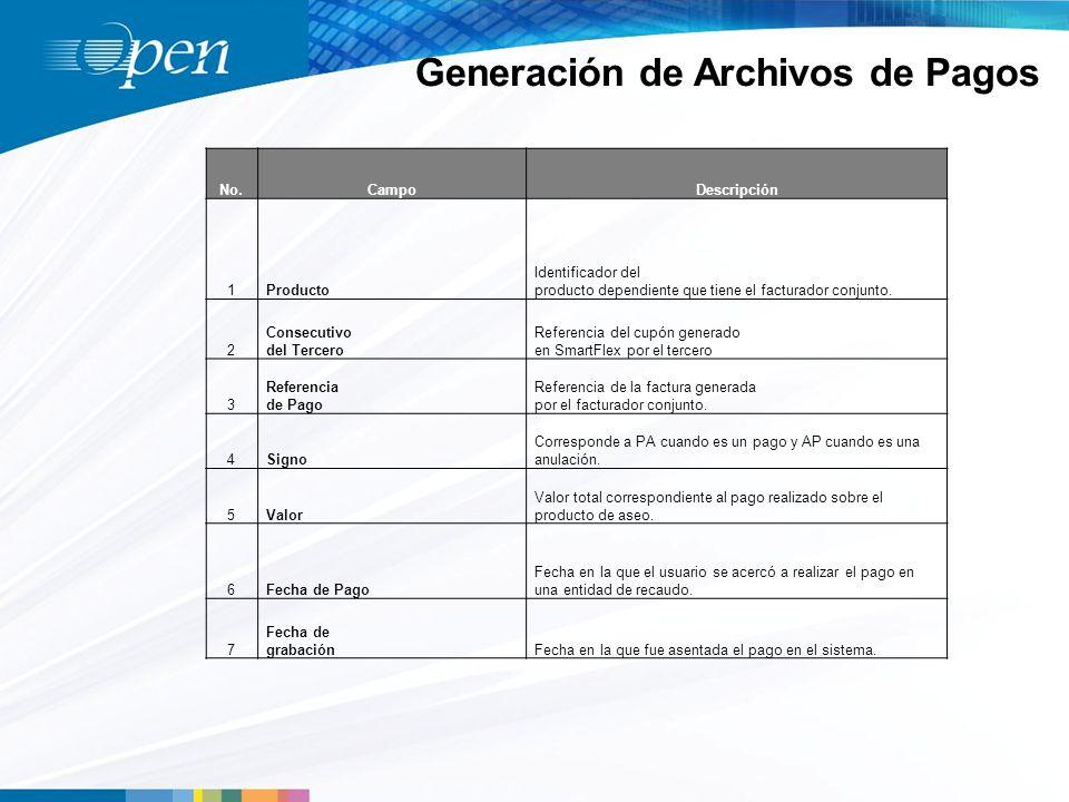 Generación de Archivos de Pagos No.CampoDescripción 1Producto Identificador del producto dependiente que tiene el facturador conjunto.