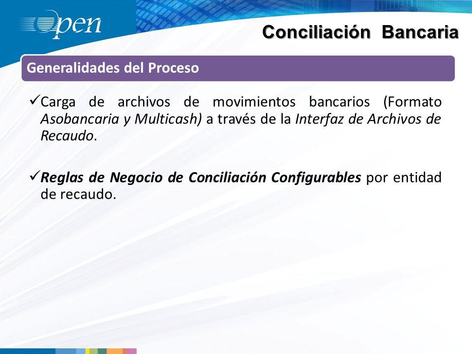 Conciliación Bancaria Generalidades del Proceso Carga de archivos de movimientos bancarios (Formato Asobancaria y Multicash) a través de la Interfaz de Archivos de Recaudo.