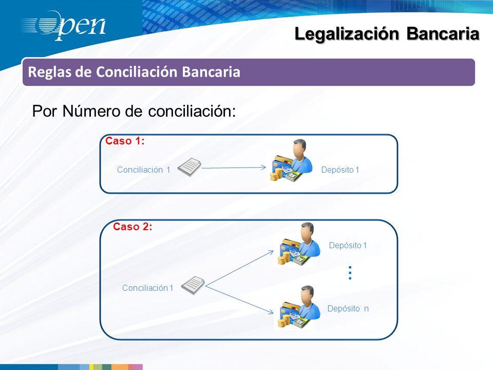 Legalización Bancaria Reglas de Conciliación Bancaria Por Número de conciliación: Conciliación 1Depósito 1 Conciliación 1 Depósito 1 Depósito n Caso 1: Caso 2: …