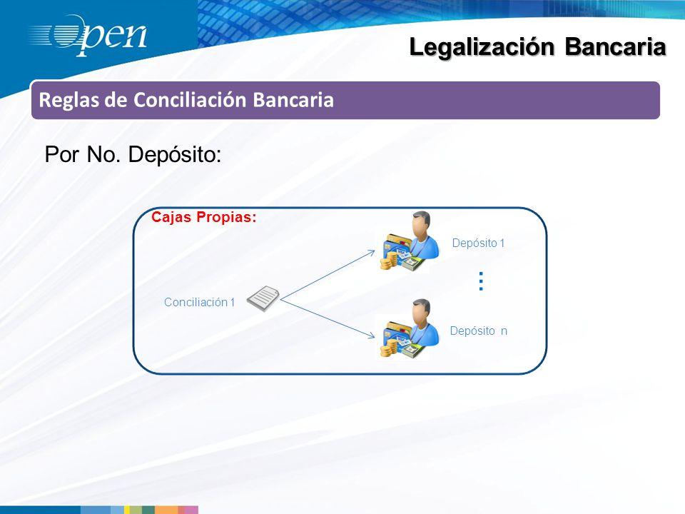 Legalización Bancaria Reglas de Conciliación Bancaria Por No.